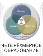 Бизнес-школа СКОЛКОВО - партнер русского издания книги про новое школьное образование